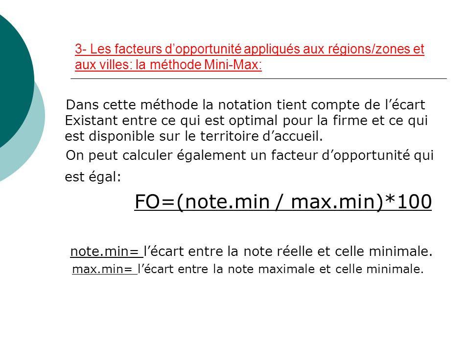 FO=(note.min / max.min)*100