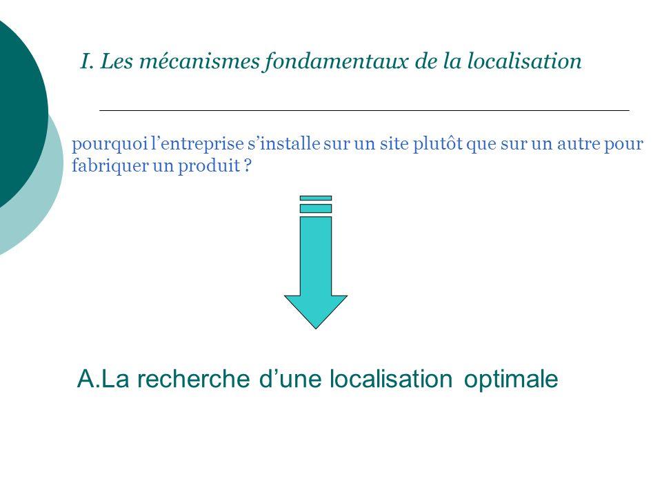 I. Les mécanismes fondamentaux de la localisation