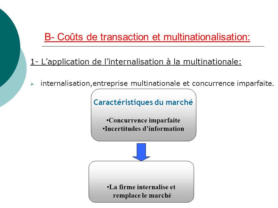 B- Coûts de transaction et multinationalisation: