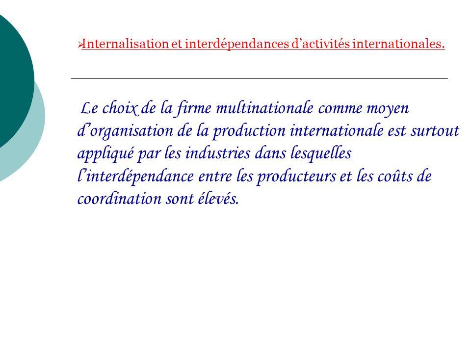Internalisation et interdépendances d'activités internationales.