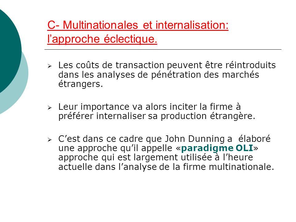 C- Multinationales et internalisation: l'approche éclectique.