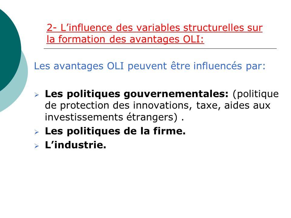 2- L'influence des variables structurelles sur la formation des avantages OLI: