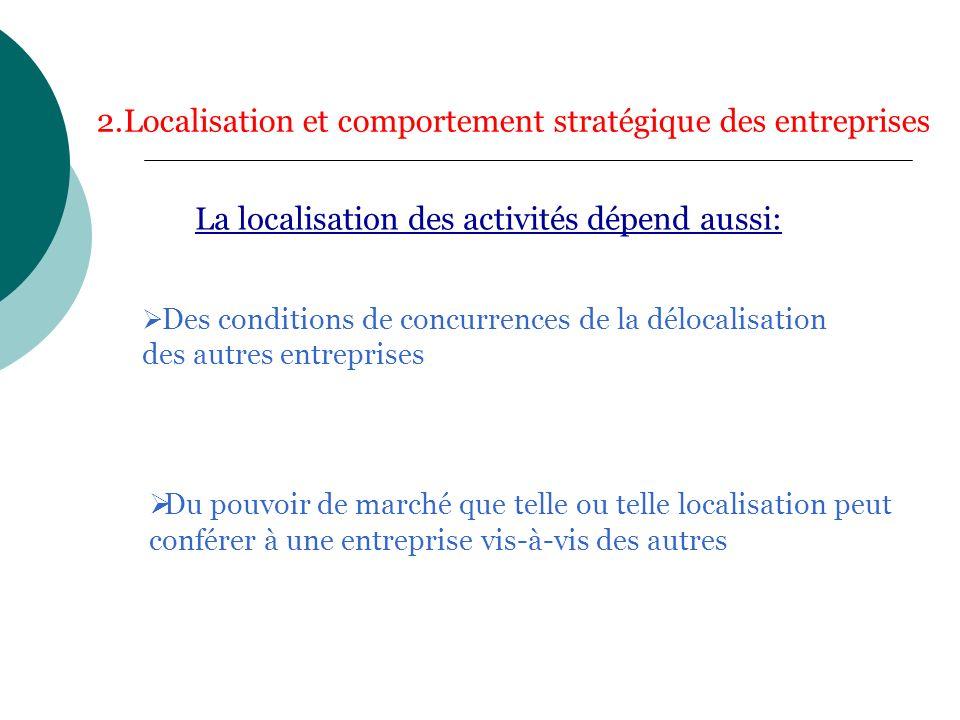 2.Localisation et comportement stratégique des entreprises