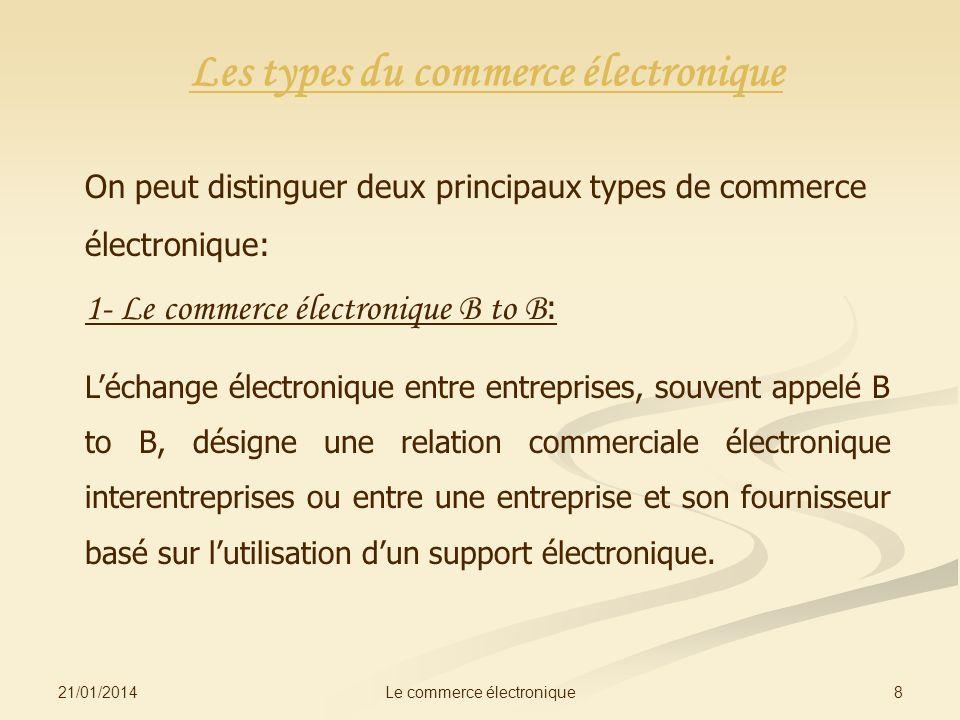 Les types du commerce électronique