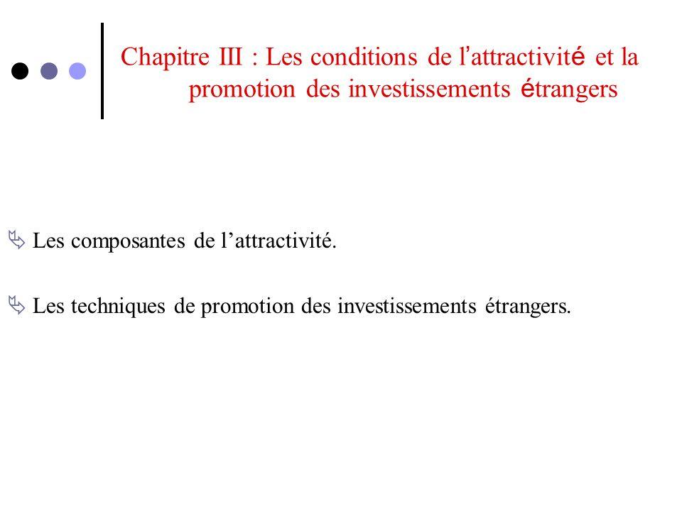 Chapitre III : Les conditions de l'attractivité et la
