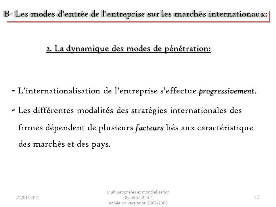 B- Les modes d'entrée de l'entreprise sur les marchés internationaux: