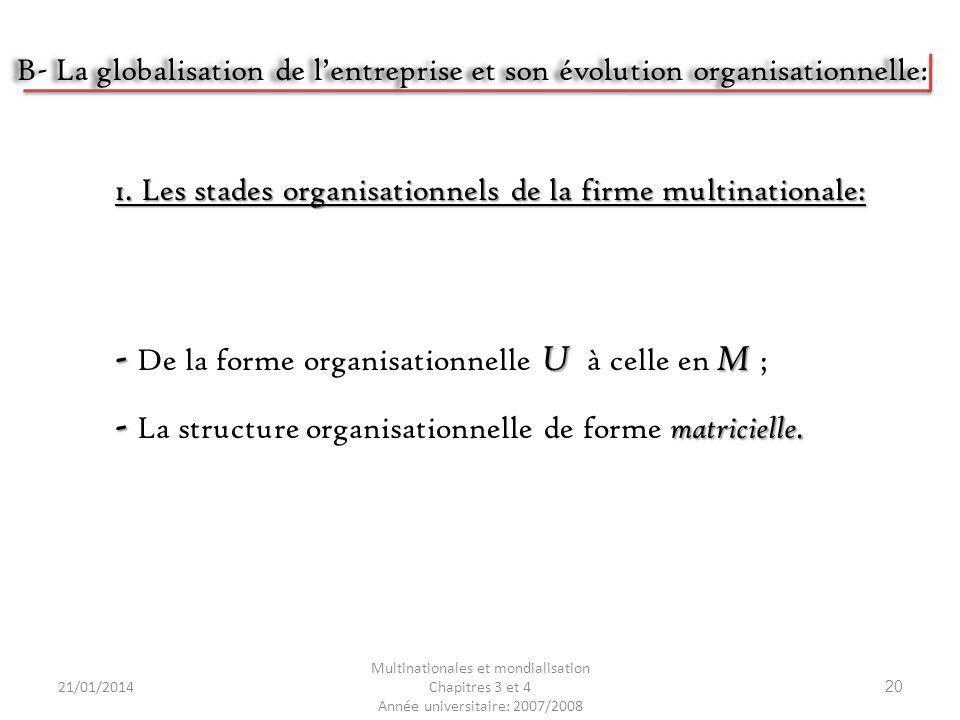 - De la forme organisationnelle U à celle en M ;