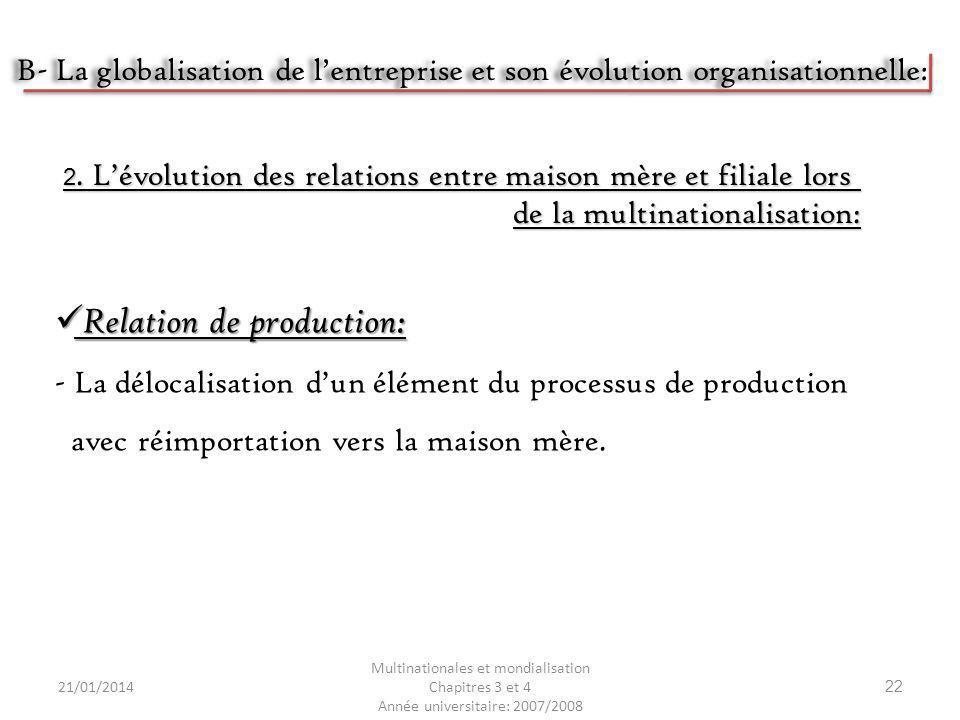 Relation de production: