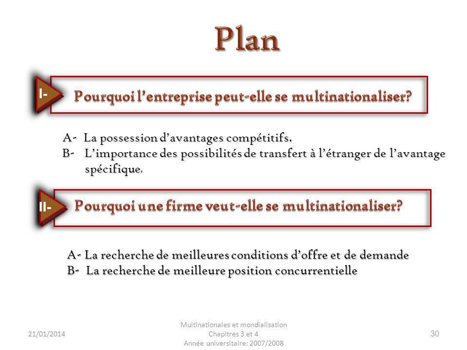 Plan Pourquoi une firme veut-elle se multinationaliser