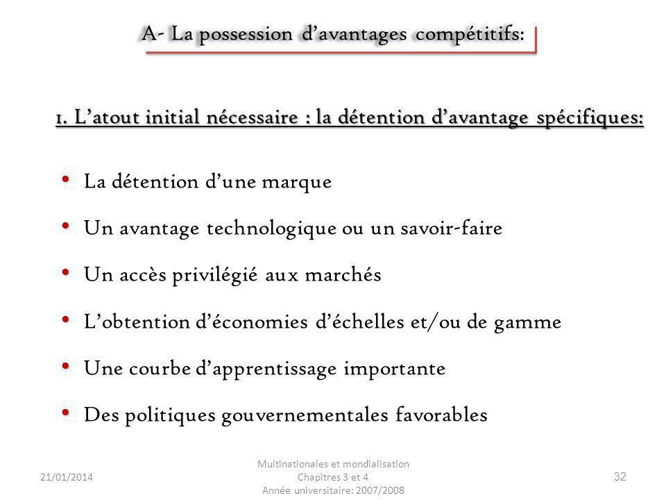 A- La possession d'avantages compétitifs: