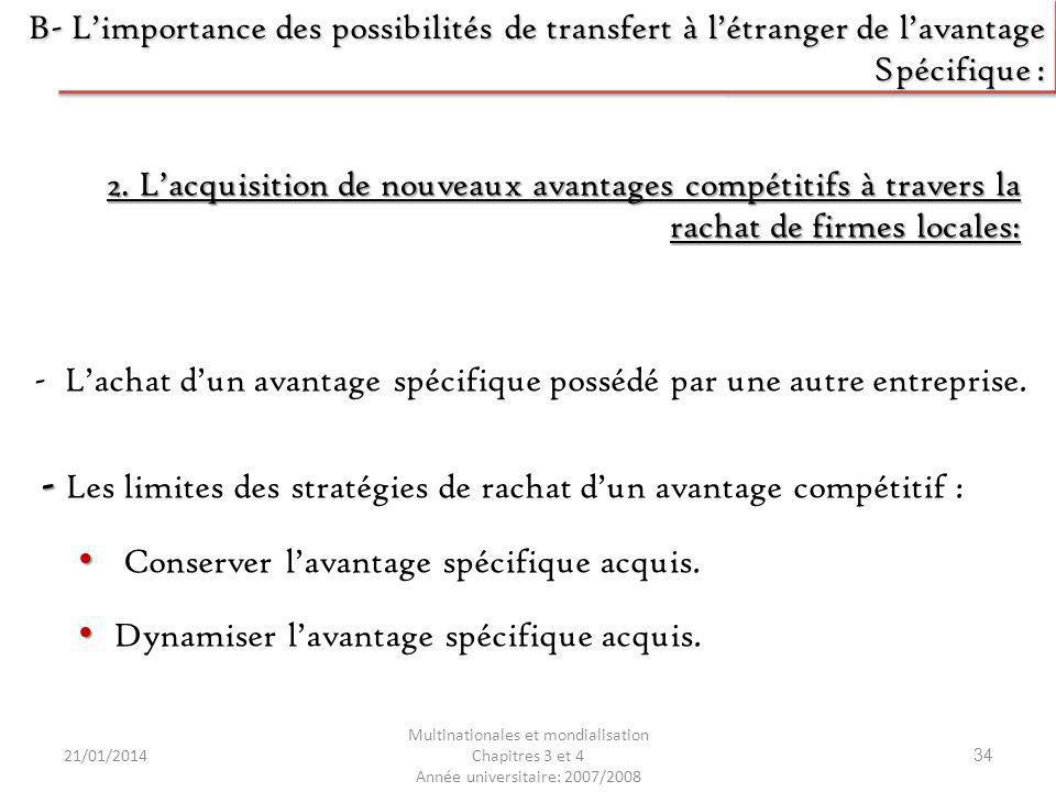 - Les limites des stratégies de rachat d'un avantage compétitif :