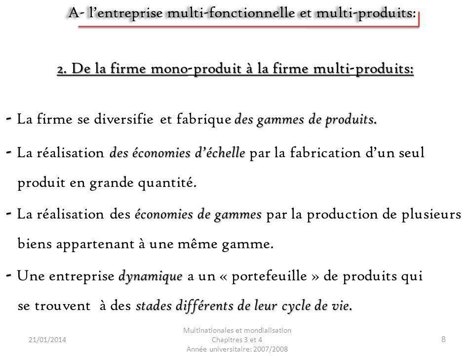 - La firme se diversifie et fabrique des gammes de produits.