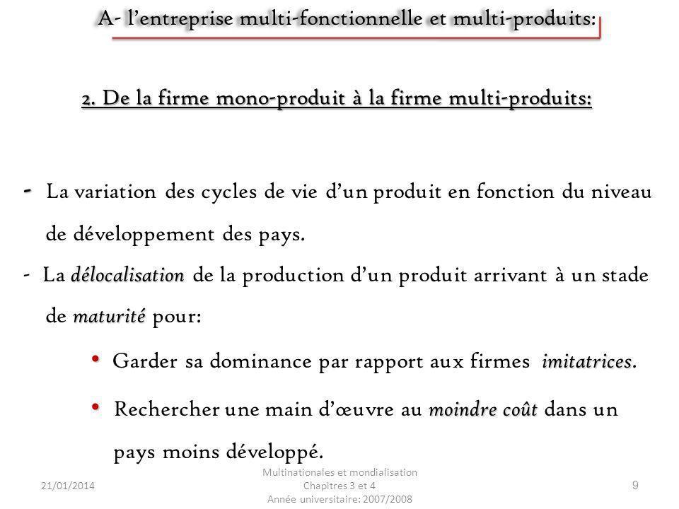 - La variation des cycles de vie d'un produit en fonction du niveau