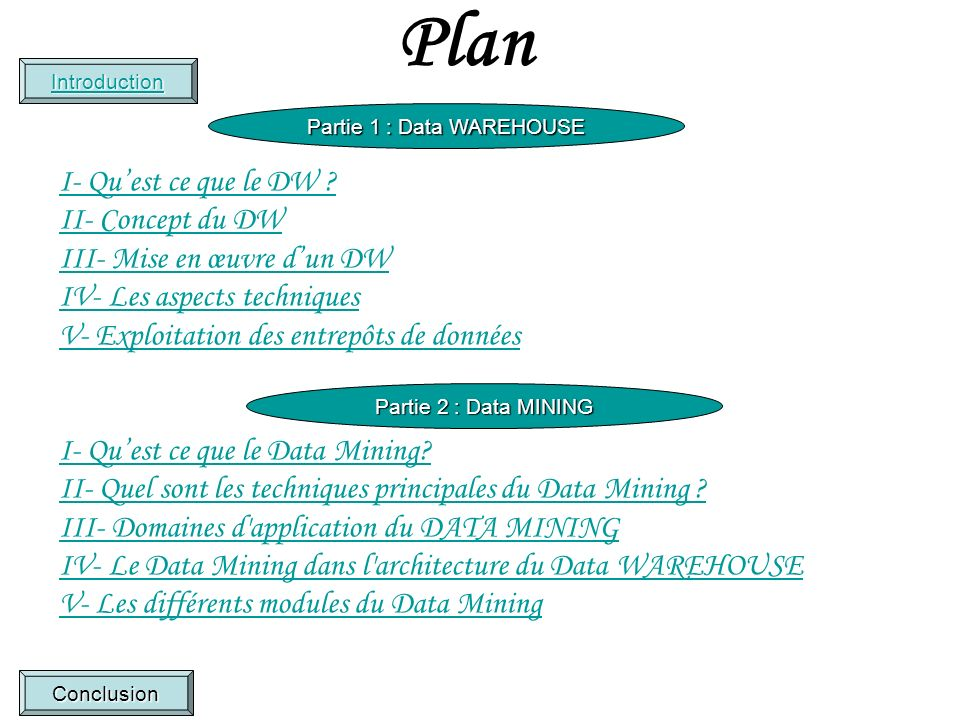 Partie 1 : Data WAREHOUSE