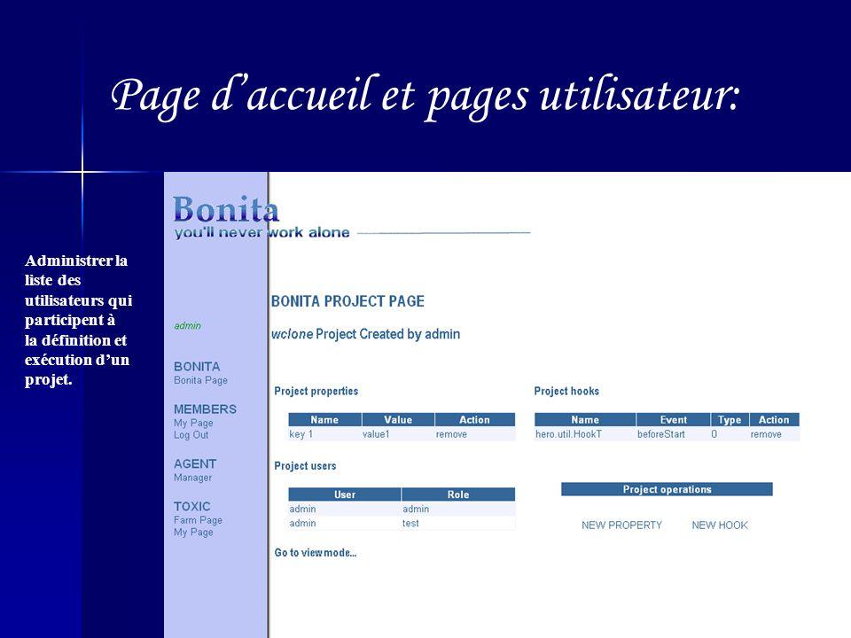 Page d'accueil et pages utilisateur: