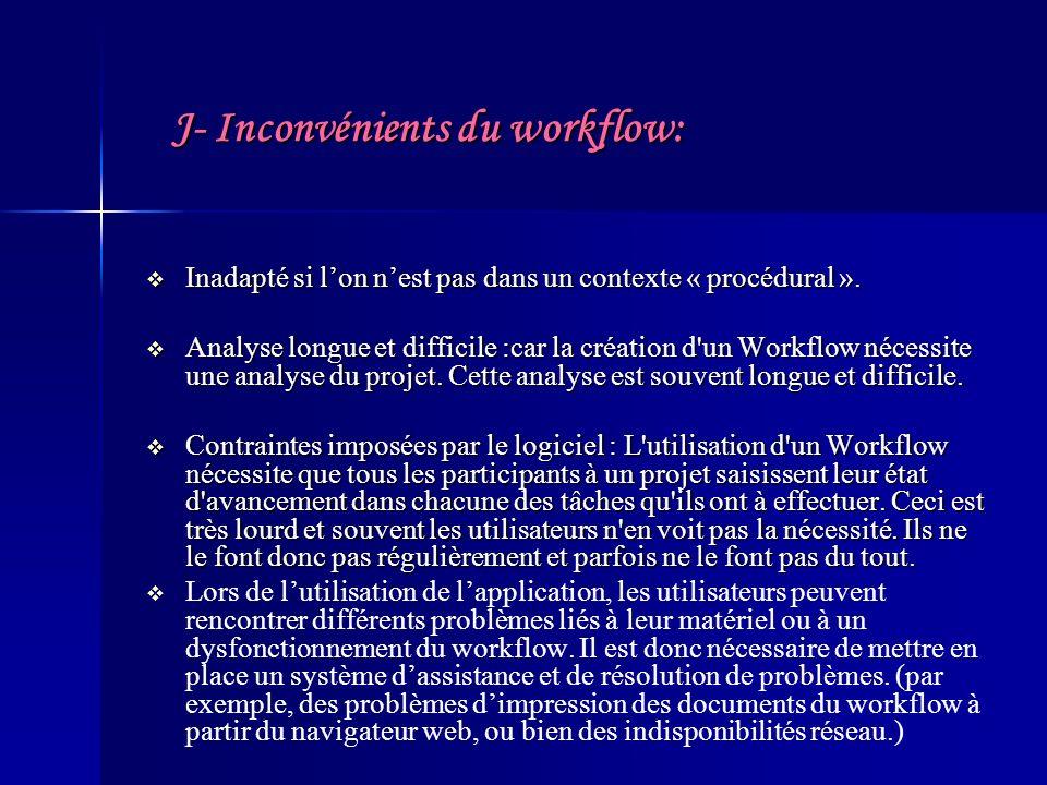 J- Inconvénients du workflow: