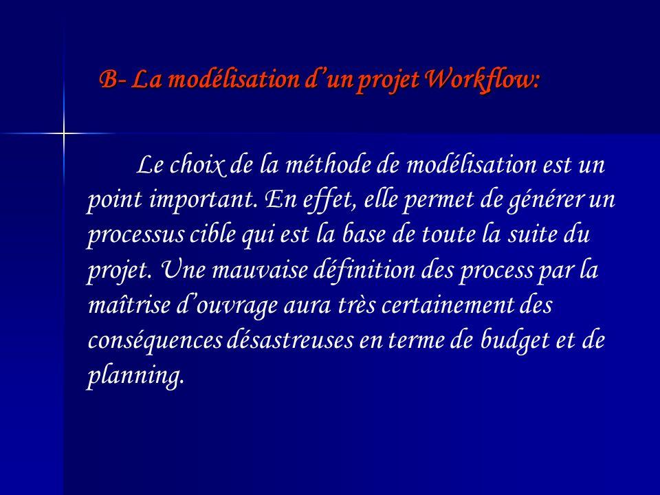 B- La modélisation d'un projet Workflow: