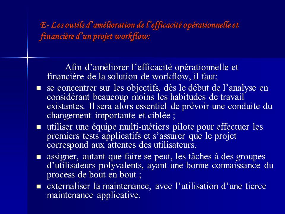 E- Les outils d'amélioration de l'efficacité opérationnelle et financière d'un projet workflow: