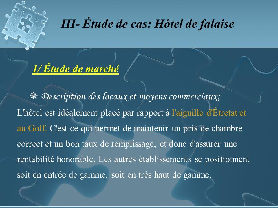 III- Étude de cas: Hôtel de falaise