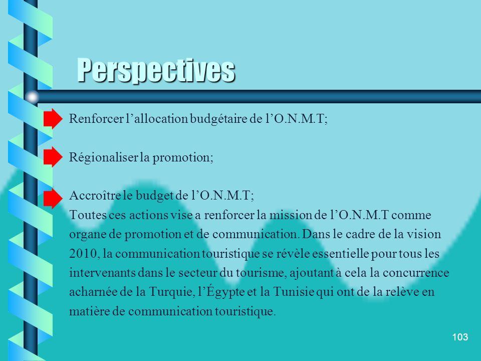 Perspectives Renforcer l'allocation budgétaire de l'O.N.M.T;