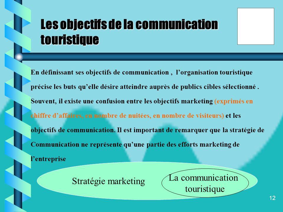 Les objectifs de la communication touristique