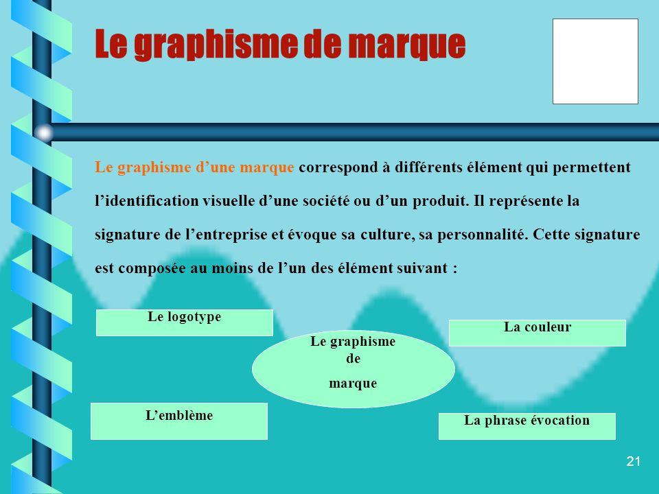 Le graphisme de marque Le logotype La couleur Le graphisme de marque