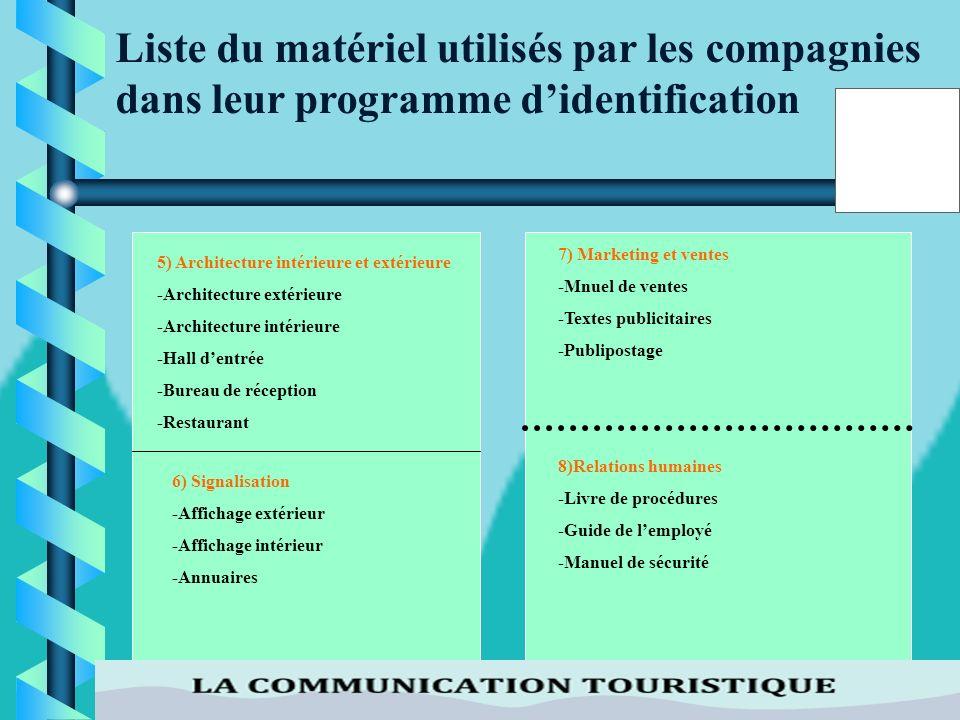 Liste du matériel utilisés par les compagnies dans leur programme d'identification