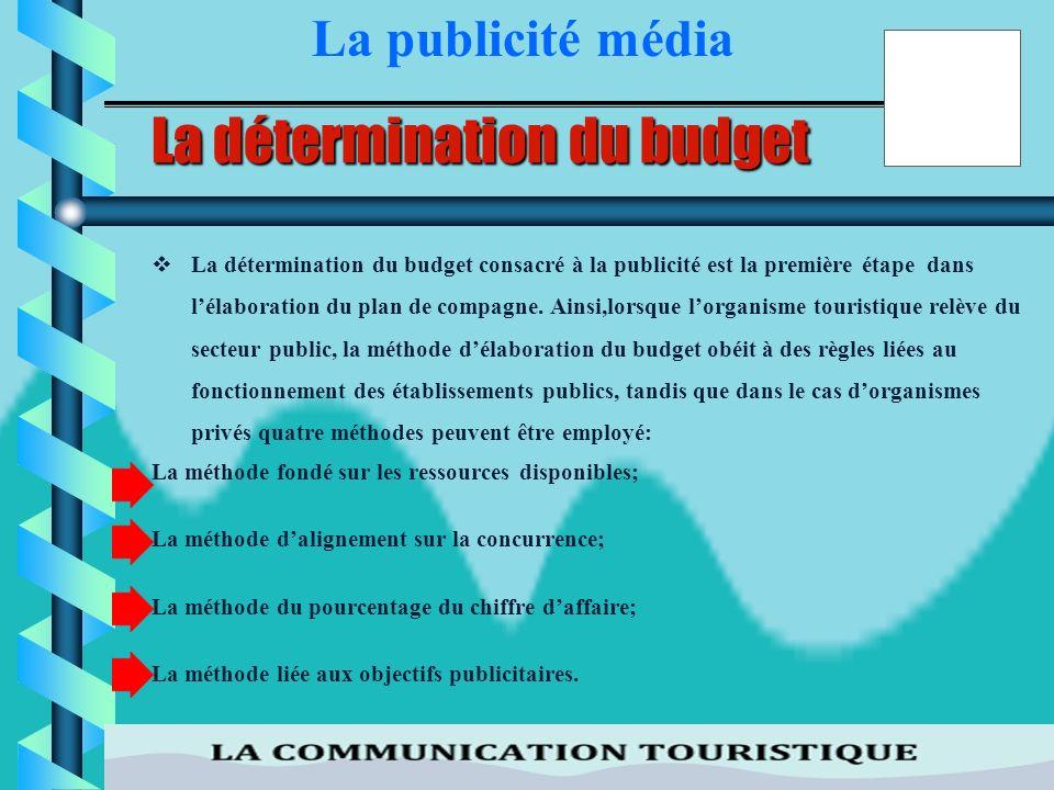La détermination du budget