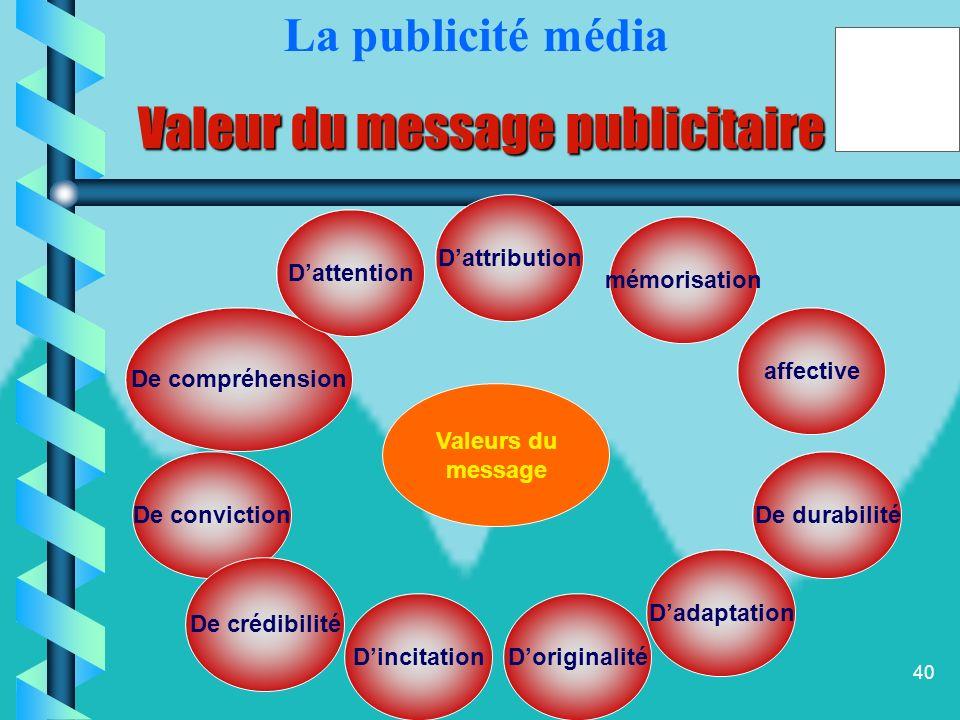 Valeur du message publicitaire