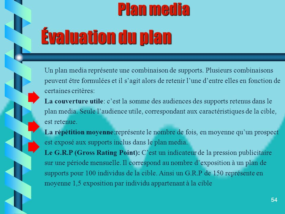 Évaluation du plan Plan media