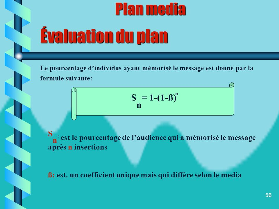 Évaluation du plan Plan media Sn= 1-(1-ß)