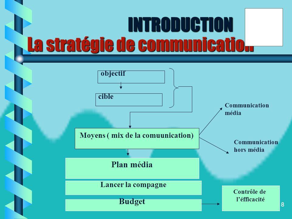 La stratégie de communication