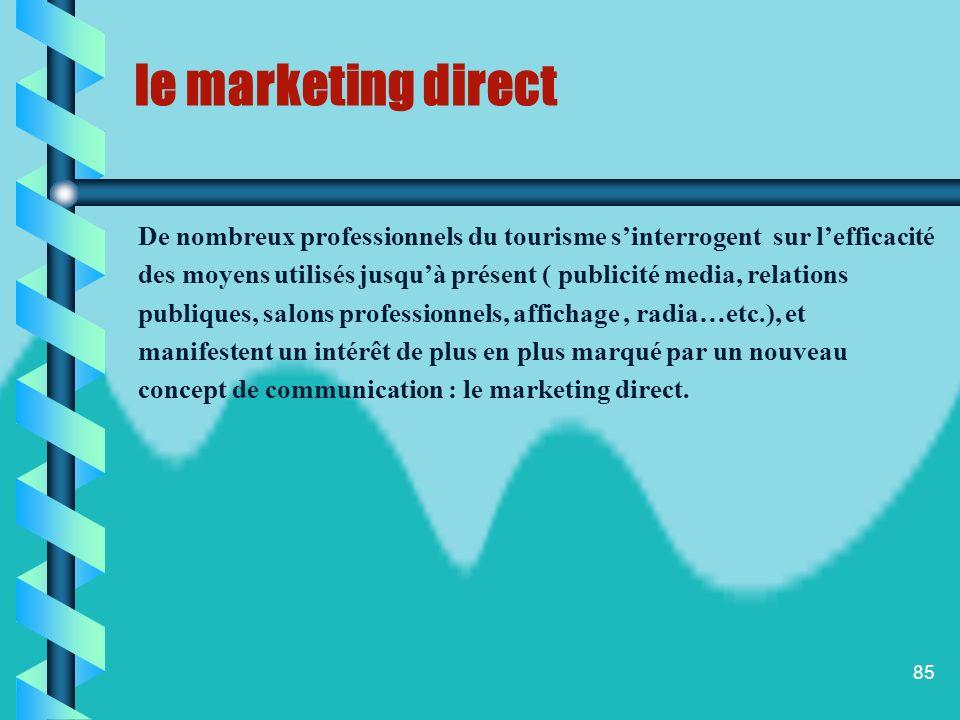 le marketing direct De nombreux professionnels du tourisme s'interrogent sur l'efficacité.