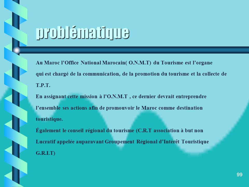 problématique Au Maroc l'Office National Marocain( O.N.M.T) du Tourisme est l'organe.