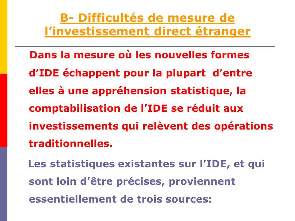 B- Difficultés de mesure de l'investissement direct étranger