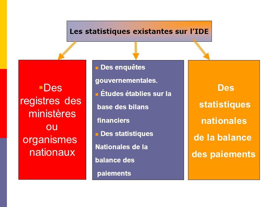 Les statistiques existantes sur l'IDE