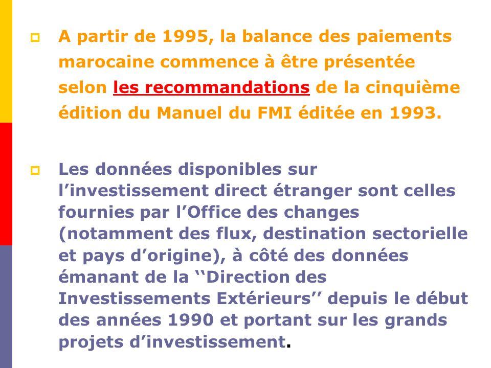 A partir de 1995, la balance des paiements marocaine commence à être présentée selon les recommandations de la cinquième édition du Manuel du FMI éditée en 1993.