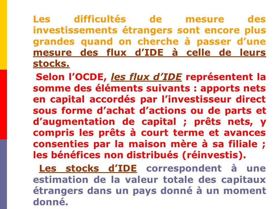 Les difficultés de mesure des investissements étrangers sont encore plus grandes quand on cherche à passer d'une mesure des flux d'IDE à celle de leurs stocks.