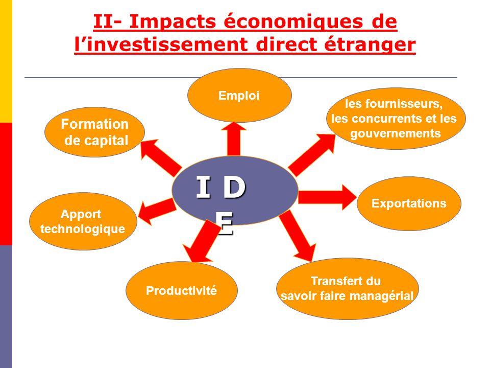 II- Impacts économiques de l'investissement direct étranger