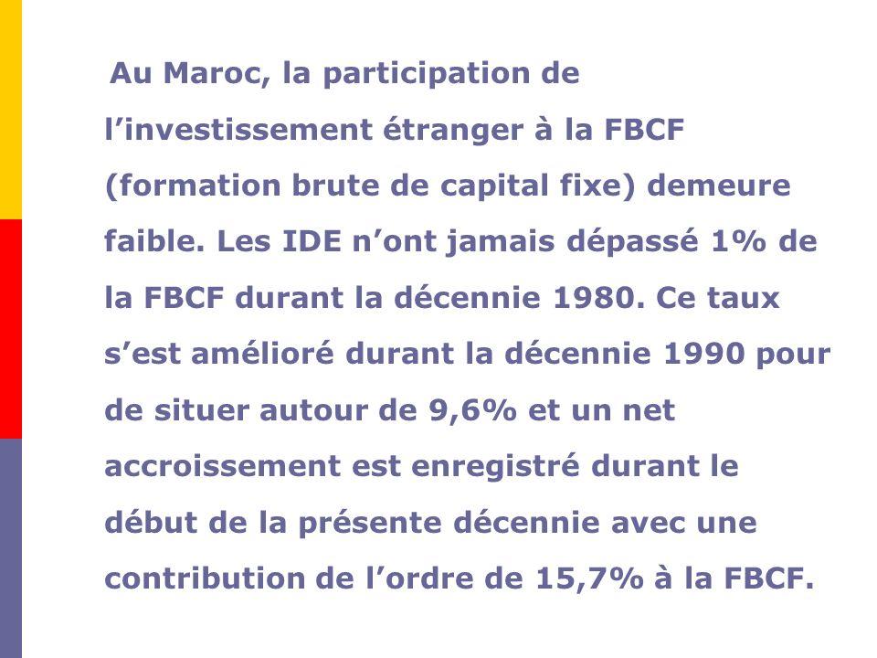 Au Maroc, la participation de l'investissement étranger à la FBCF (formation brute de capital fixe) demeure faible.