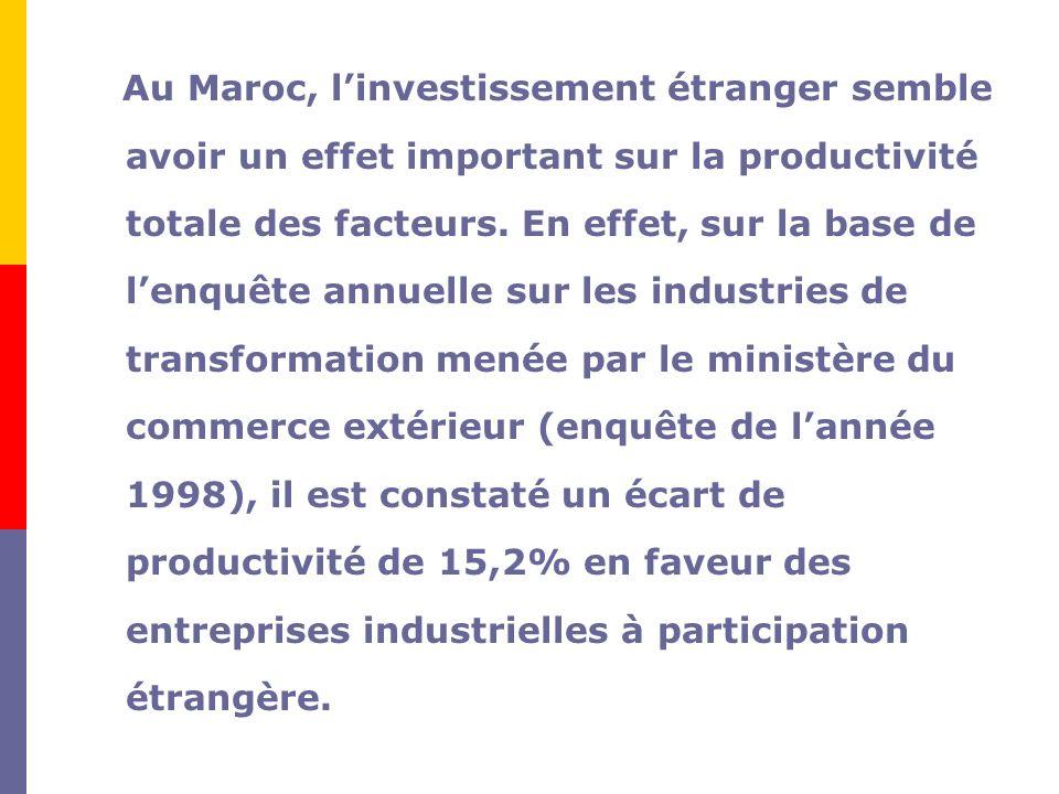 Au Maroc, l'investissement étranger semble avoir un effet important sur la productivité totale des facteurs.