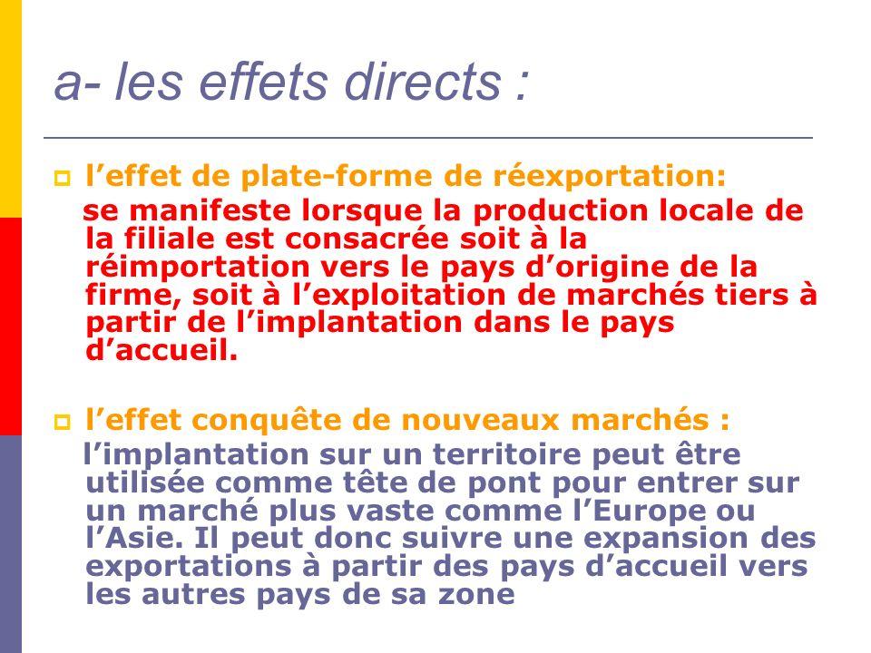 a- les effets directs : l'effet de plate-forme de réexportation:
