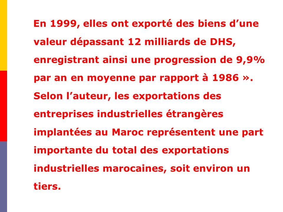 En 1999, elles ont exporté des biens d'une valeur dépassant 12 milliards de DHS, enregistrant ainsi une progression de 9,9% par an en moyenne par rapport à 1986 ».