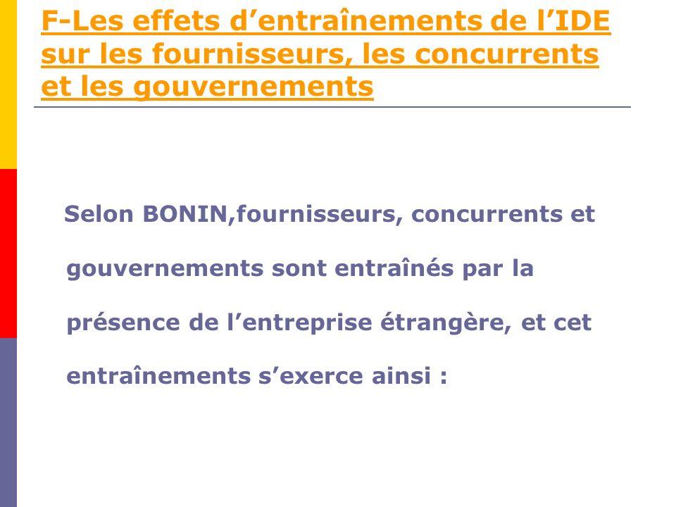 F-Les effets d'entraînements de l'IDE sur les fournisseurs, les concurrents et les gouvernements