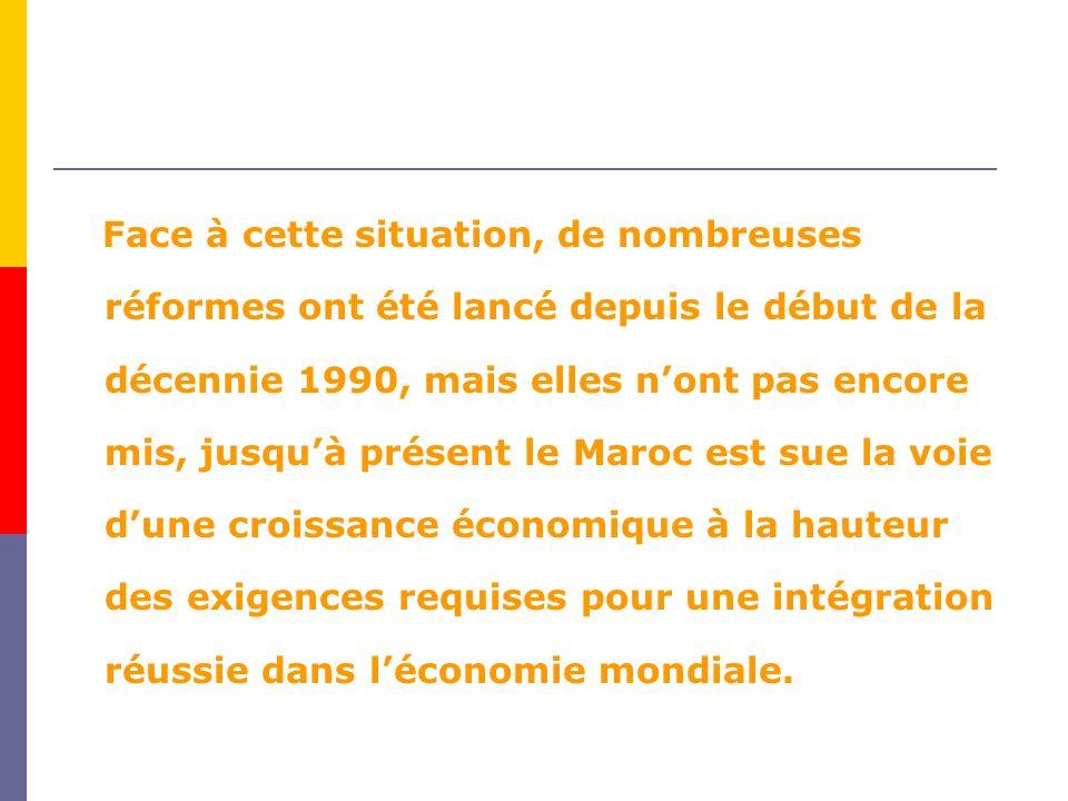 Face à cette situation, de nombreuses réformes ont été lancé depuis le début de la décennie 1990, mais elles n'ont pas encore mis, jusqu'à présent le Maroc est sue la voie d'une croissance économique à la hauteur des exigences requises pour une intégration réussie dans l'économie mondiale.
