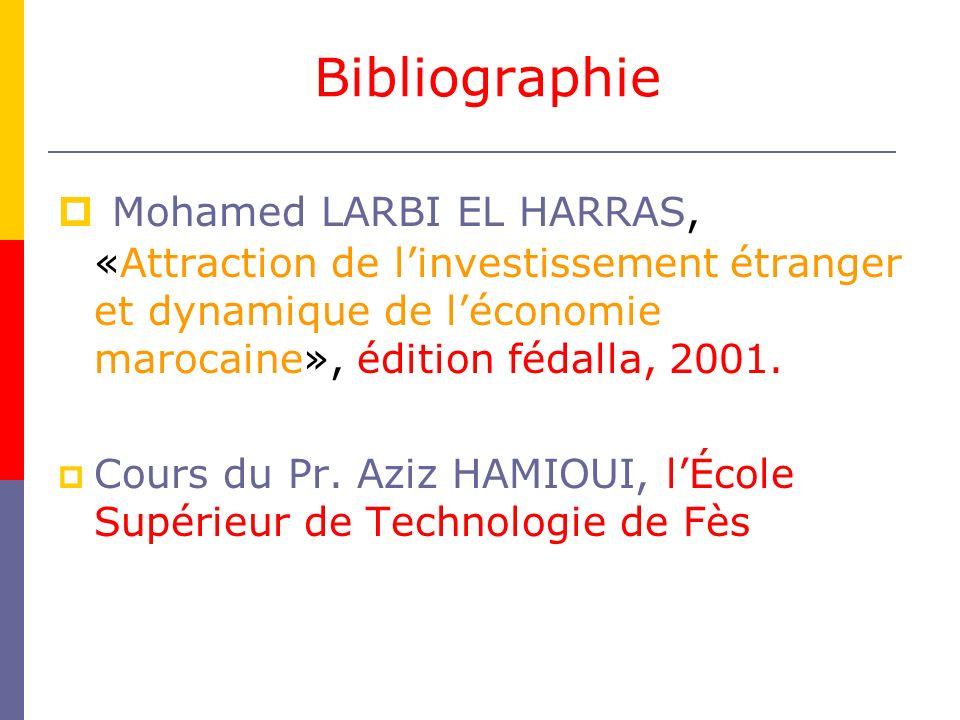 Bibliographie Mohamed LARBI EL HARRAS, «Attraction de l'investissement étranger et dynamique de l'économie marocaine», édition fédalla, 2001.