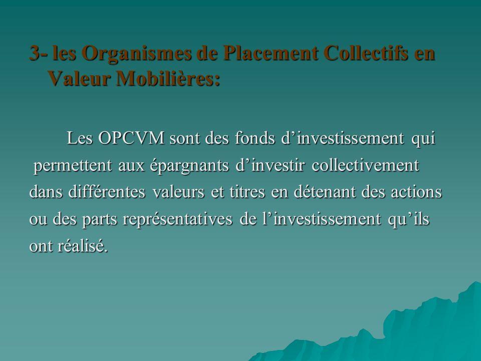 3- les Organismes de Placement Collectifs en Valeur Mobilières: