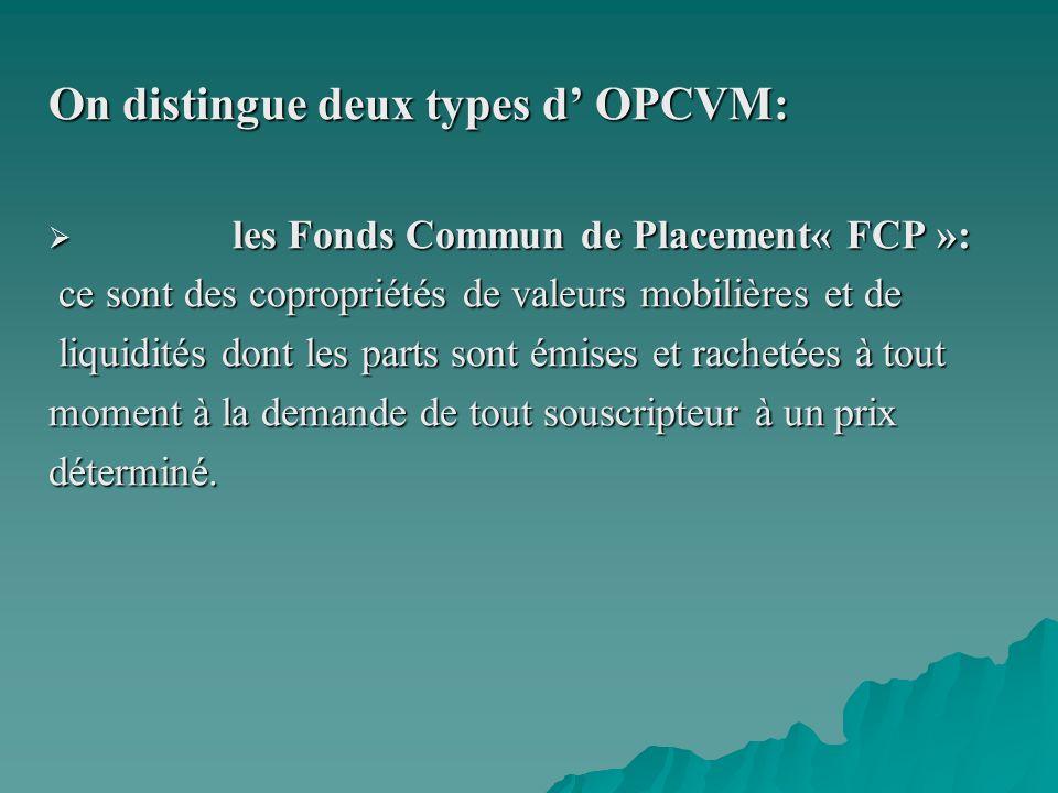 On distingue deux types d' OPCVM: