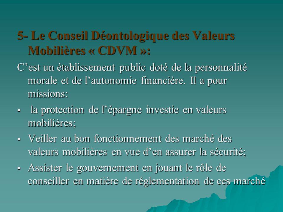 5- Le Conseil Déontologique des Valeurs Mobilières « CDVM »: