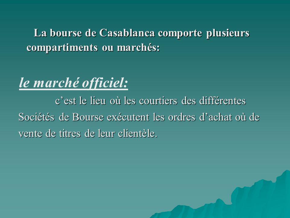 La bourse de Casablanca comporte plusieurs compartiments ou marchés: